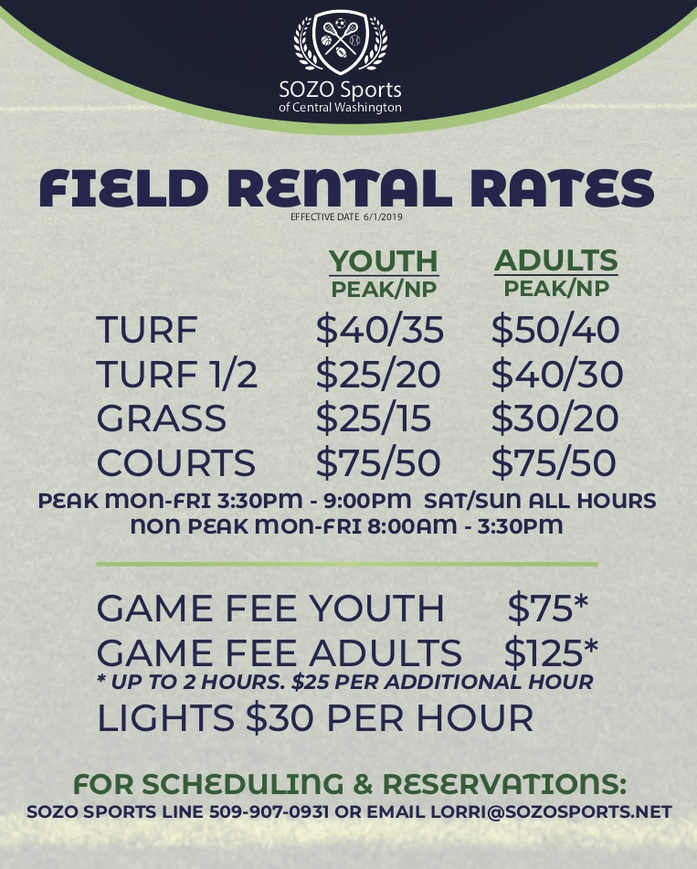 field rental rates
